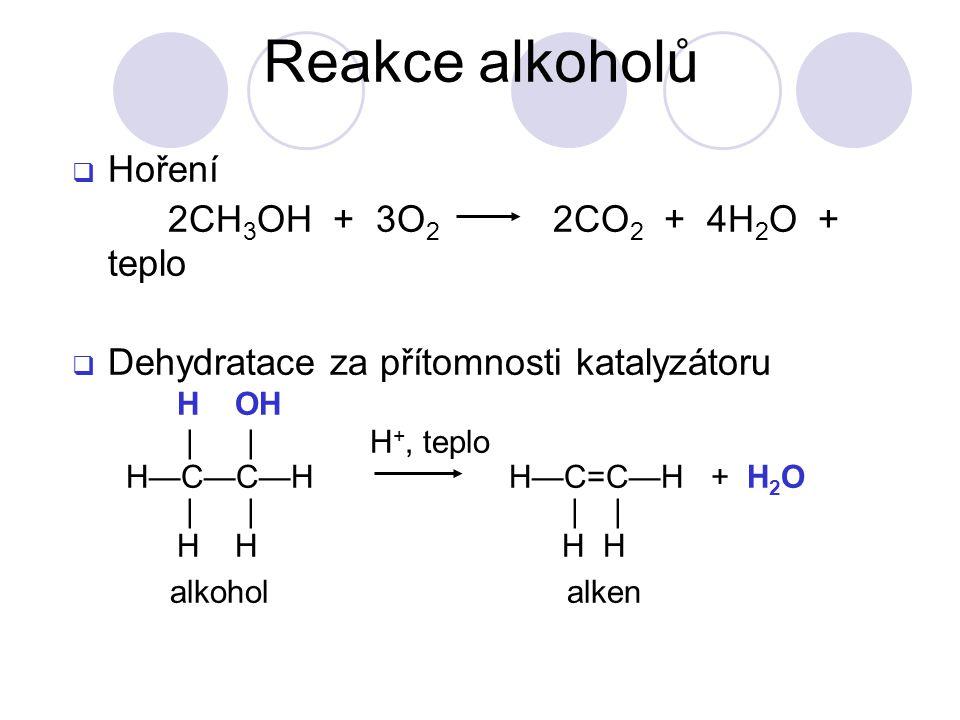 Reakce alkoholů Hoření 2CH3OH + 3O2 2CO2 + 4H2O + teplo
