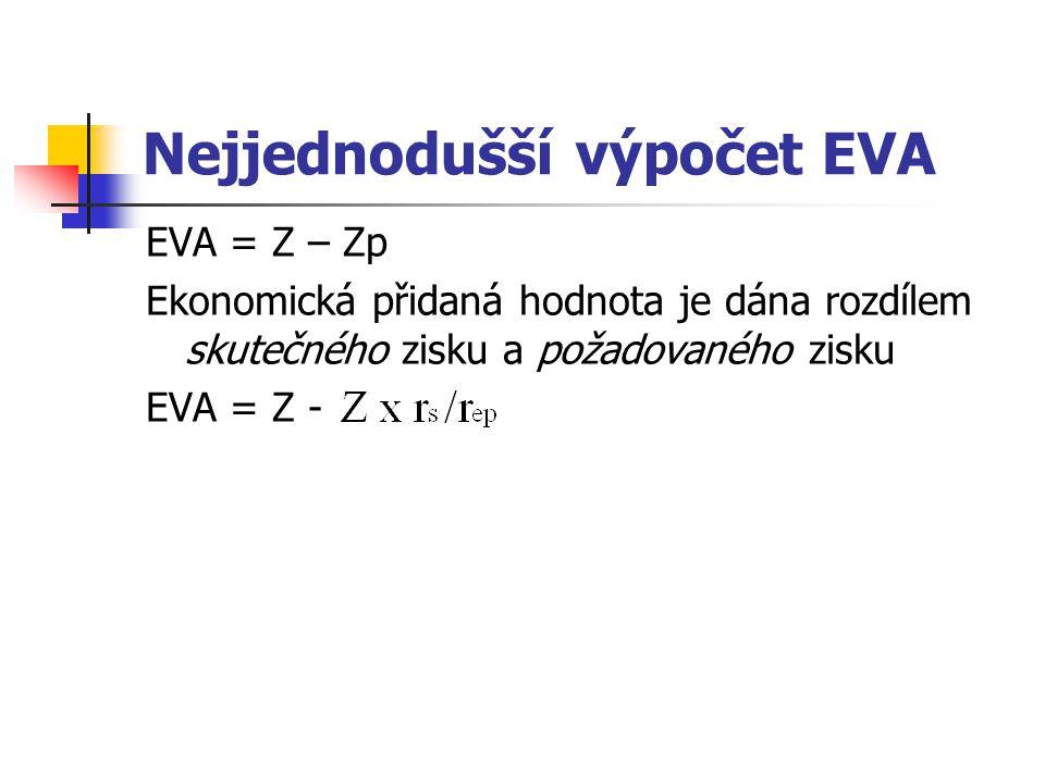 Nejjednodušší výpočet EVA