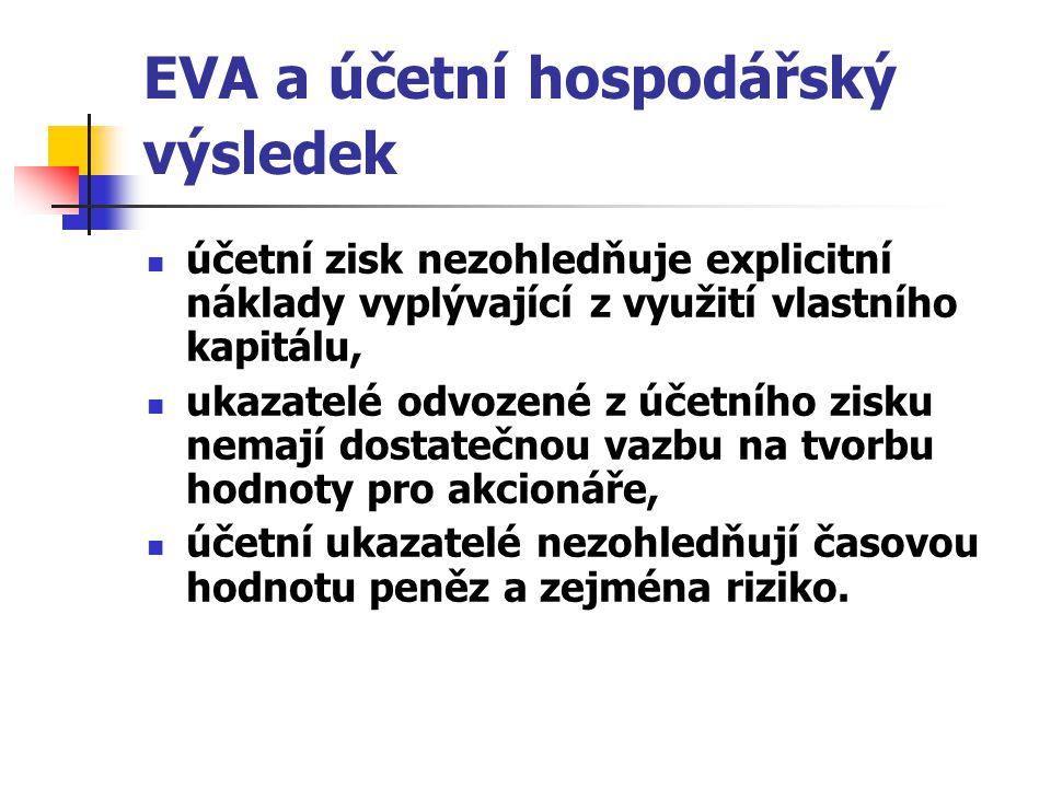 EVA a účetní hospodářský výsledek