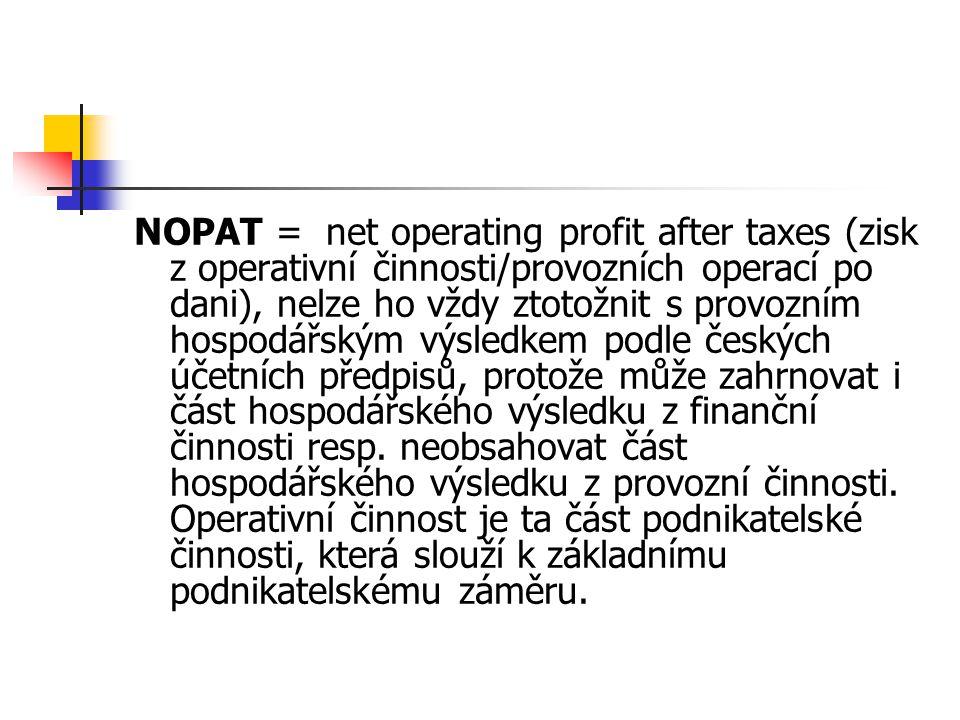 NOPAT = net operating profit after taxes (zisk z operativní činnosti/provozních operací po dani), nelze ho vždy ztotožnit s provozním hospodářským výsledkem podle českých účetních předpisů, protože může zahrnovat i část hospodářského výsledku z finanční činnosti resp.