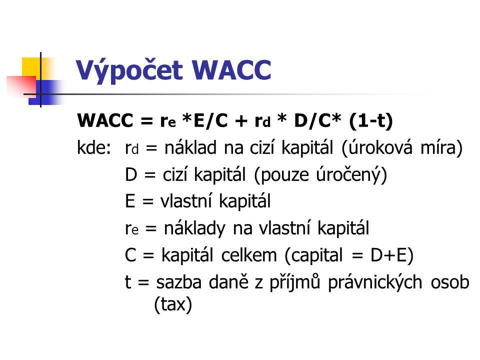 Výpočet WACC WACC = re *E/C + rd * D/C* (1-t)