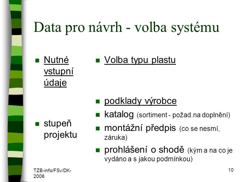 Data pro návrh - volba systému