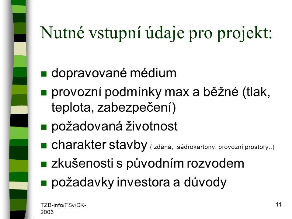 Nutné vstupní údaje pro projekt: