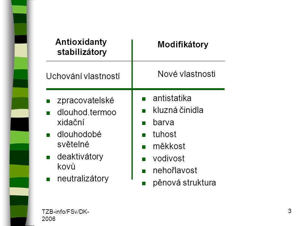 Antioxidanty stabilizátory