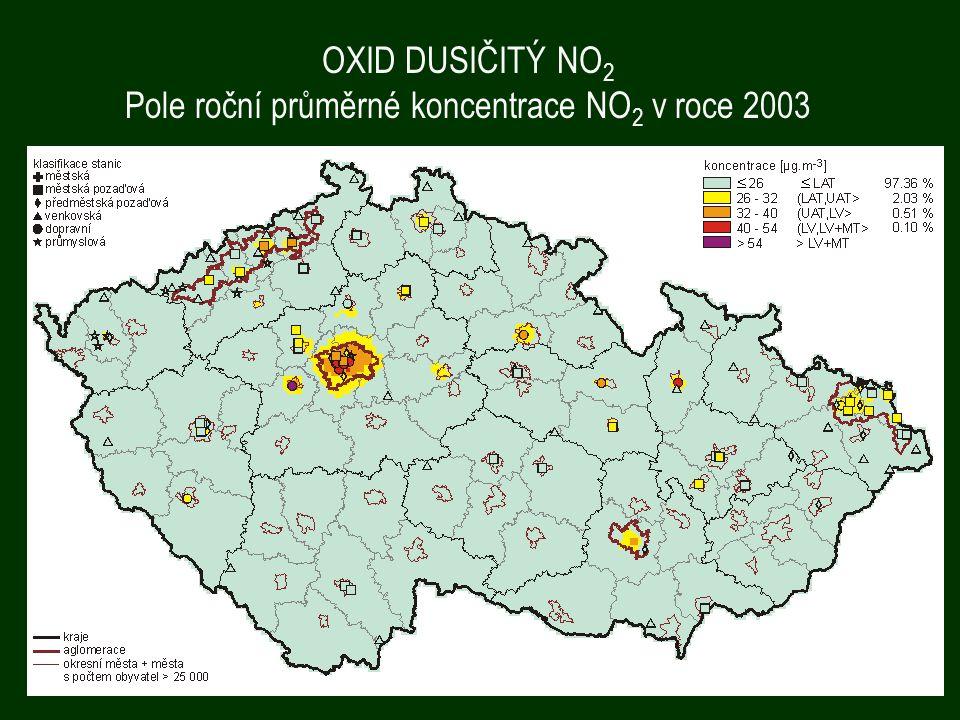 Pole roční průměrné koncentrace NO2 v roce 2003