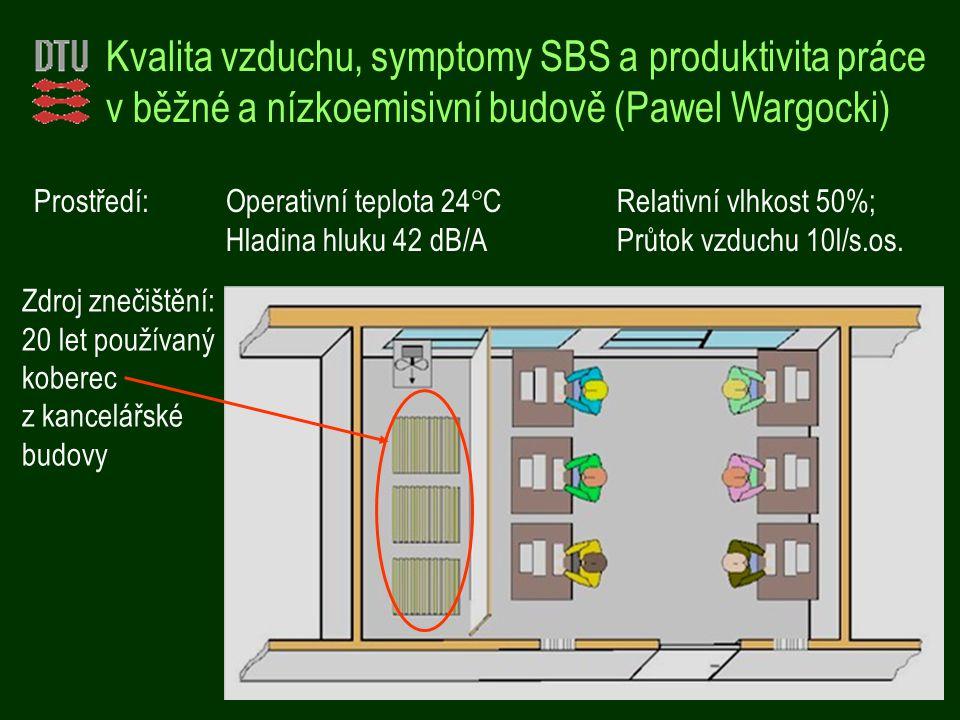 Kvalita vzduchu, symptomy SBS a produktivita práce v běžné a nízkoemisivní budově (Pawel Wargocki)