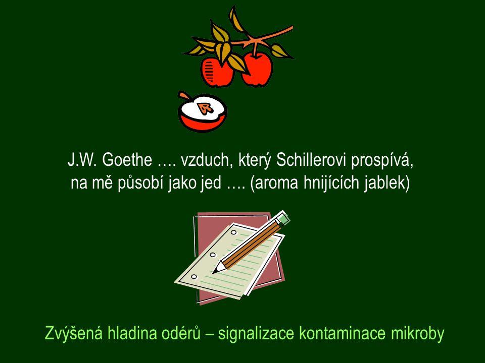J.W. Goethe …. vzduch, který Schillerovi prospívá,