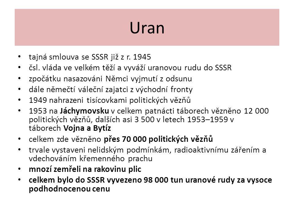 Uran tajná smlouva se SSSR již z r. 1945