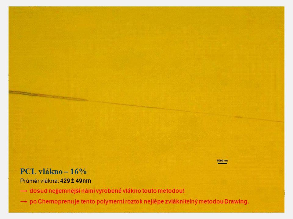 PCL vlákno – 16% Průměr vlákna: 429 ± 49nm. → dosud nejjemnější námi vyrobené vlákno touto metodou!