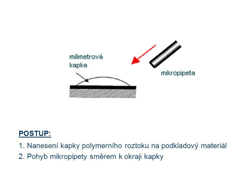POSTUP: 1. Nanesení kapky polymerního roztoku na podkladový materiál.