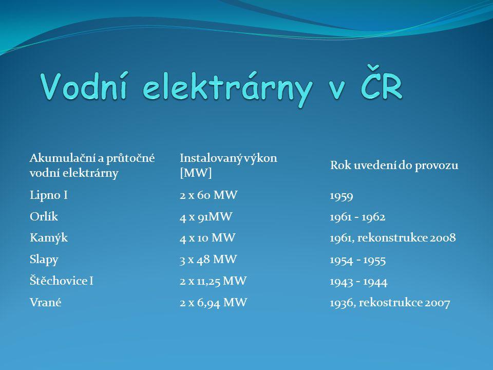 Vodní elektrárny v ČR Akumulační a průtočné vodní elektrárny