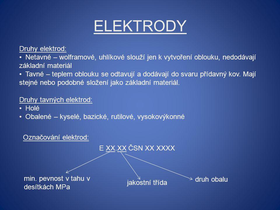 Elektrody Druhy elektrod: