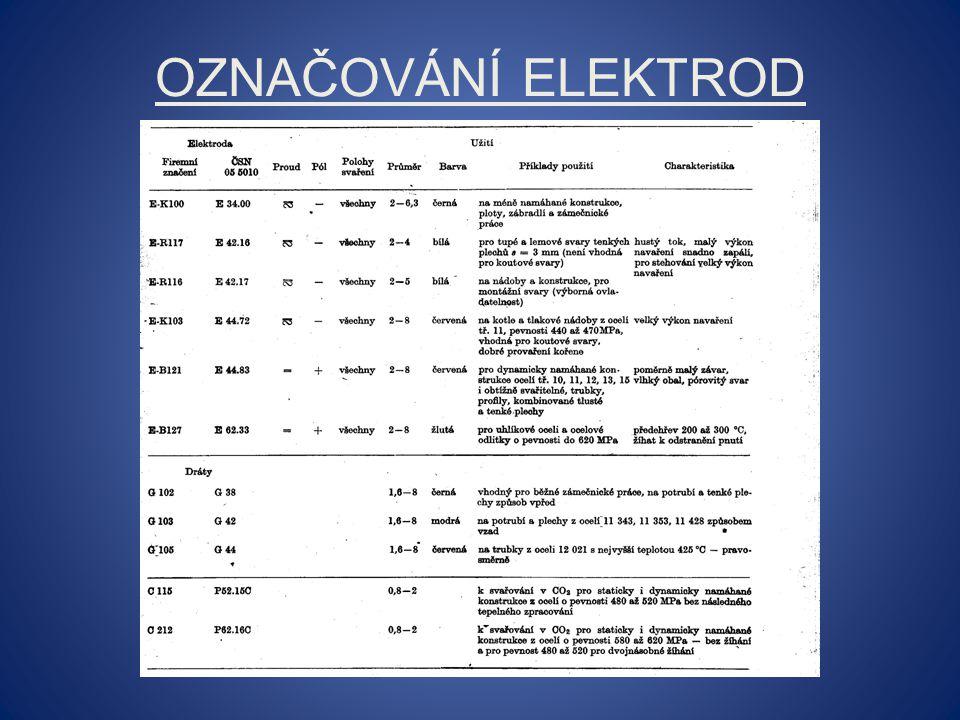 Označování elektrod