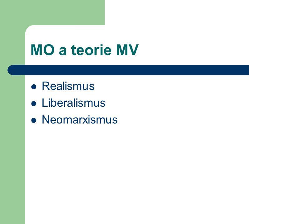 MO a teorie MV Realismus Liberalismus Neomarxismus