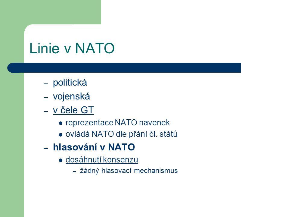 Linie v NATO politická vojenská v čele GT hlasování v NATO