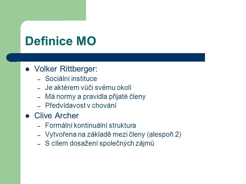 Definice MO Volker Rittberger: Clive Archer Sociální instituce
