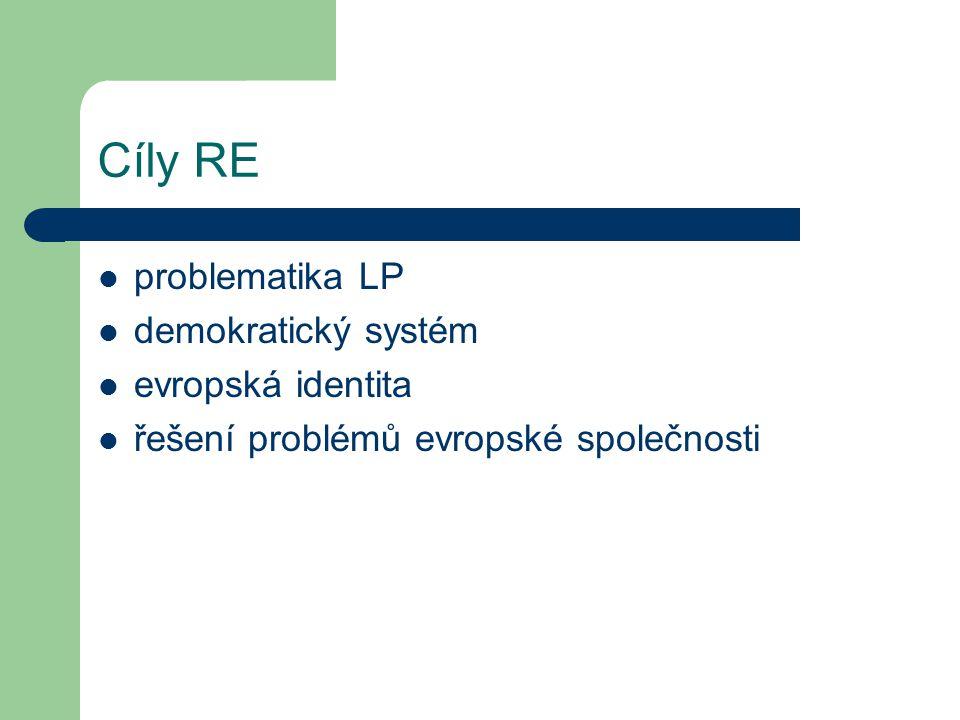 Cíly RE problematika LP demokratický systém evropská identita