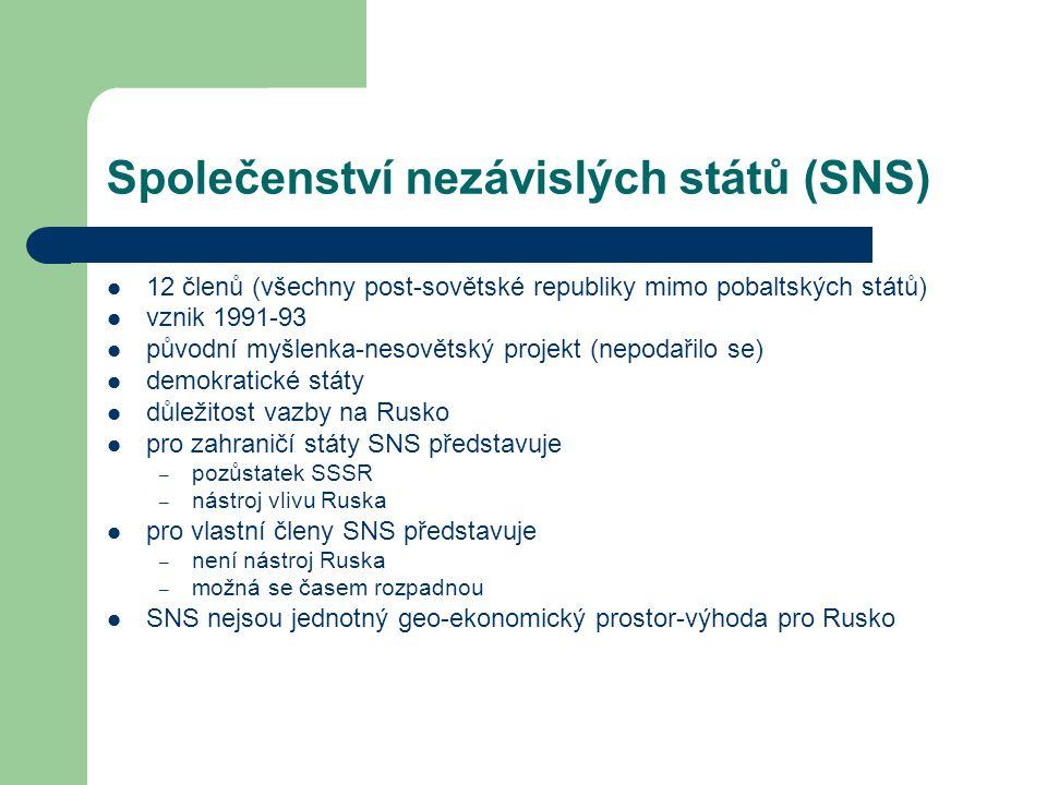 Společenství nezávislých států (SNS)