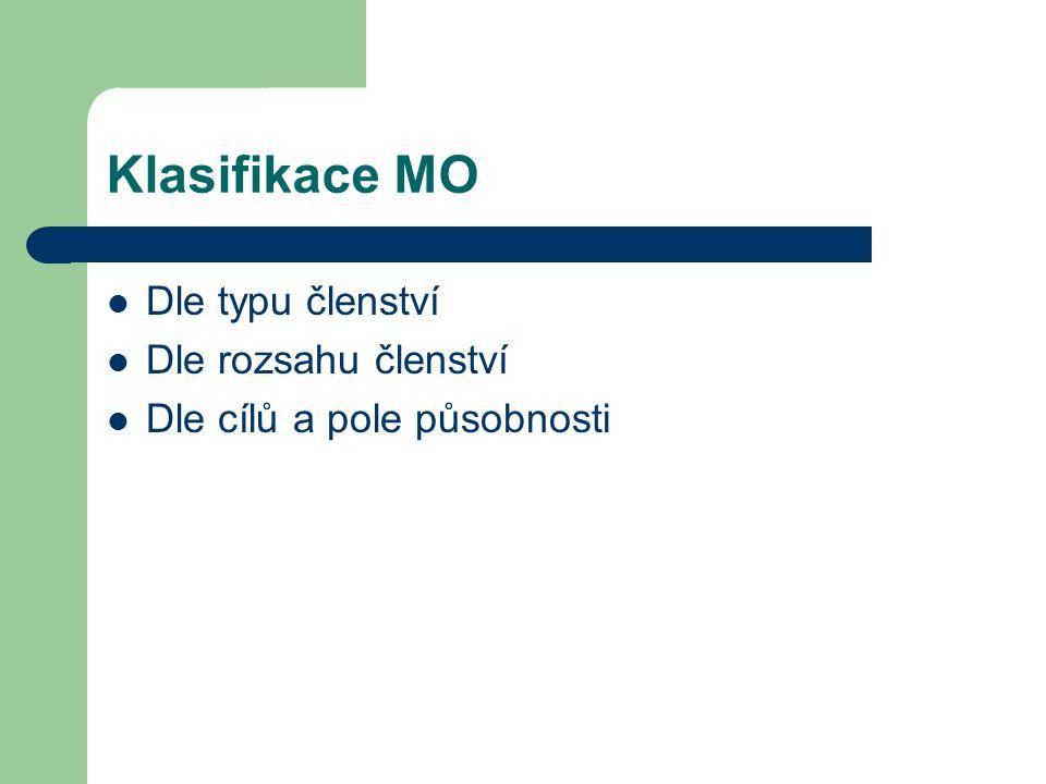 Klasifikace MO Dle typu členství Dle rozsahu členství
