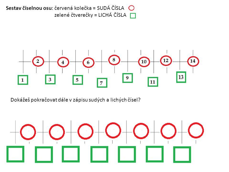 Sestav číselnou osu: červená kolečka = SUDÁ ČÍSLA