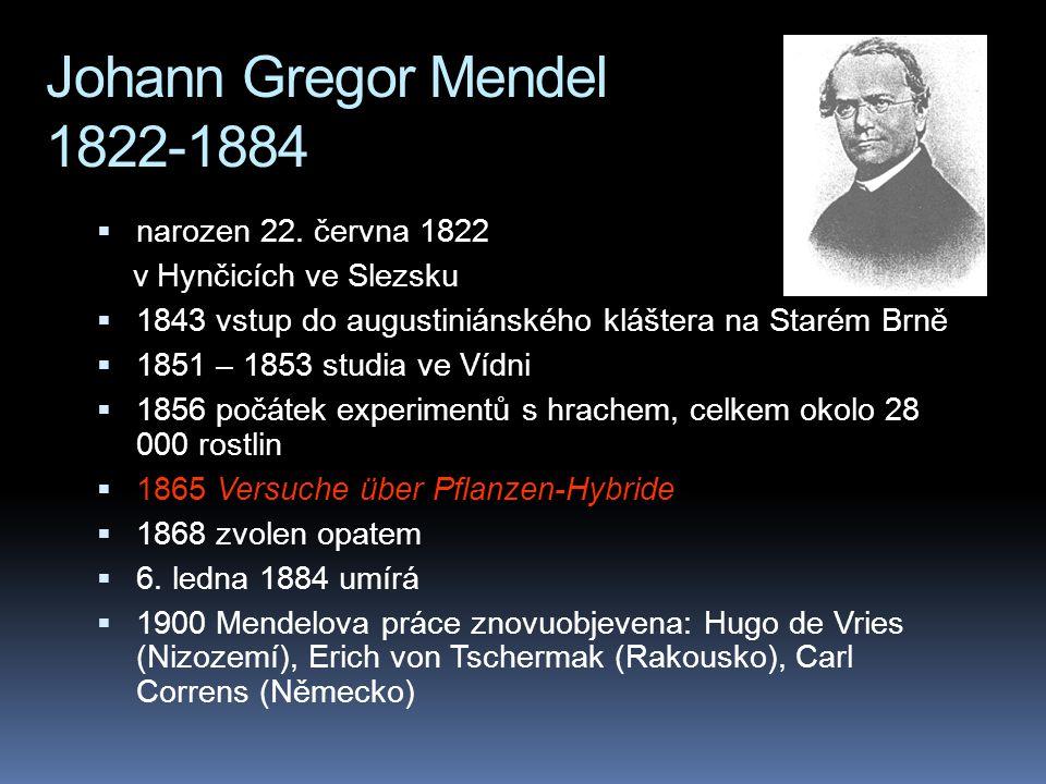 Johann Gregor Mendel 1822-1884 narozen 22. června 1822