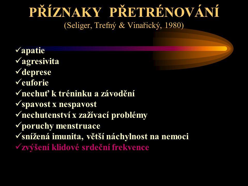 PŘÍZNAKY PŘETRÉNOVÁNÍ (Seliger, Trefný & Vinařický, 1980)