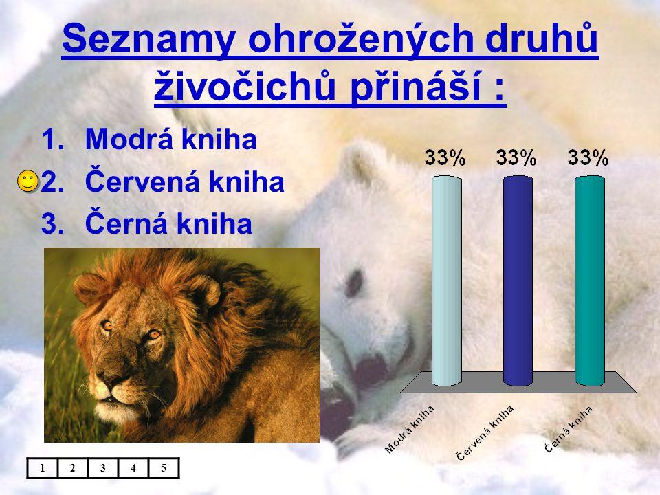 Seznamy ohrožených druhů živočichů přináší :