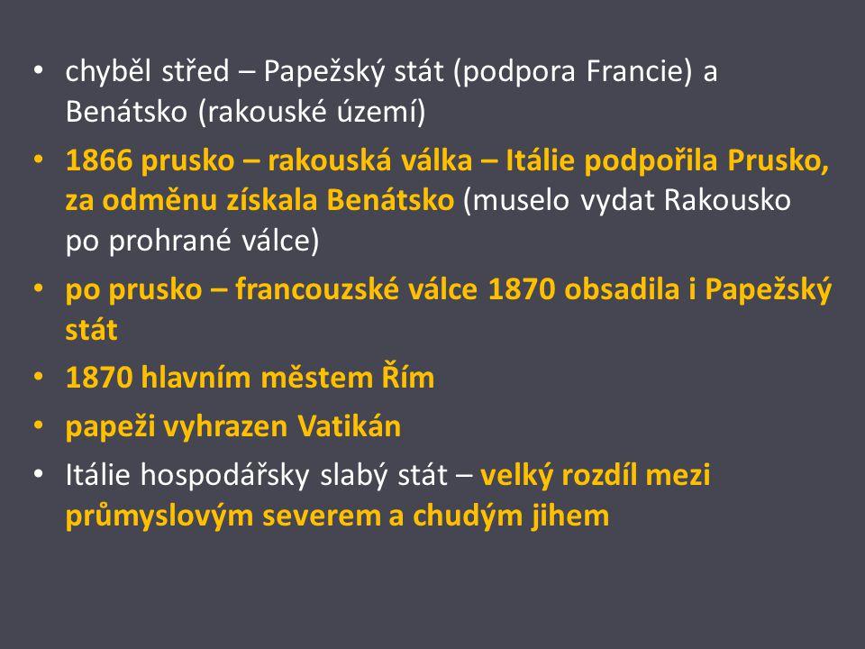chyběl střed – Papežský stát (podpora Francie) a Benátsko (rakouské území)