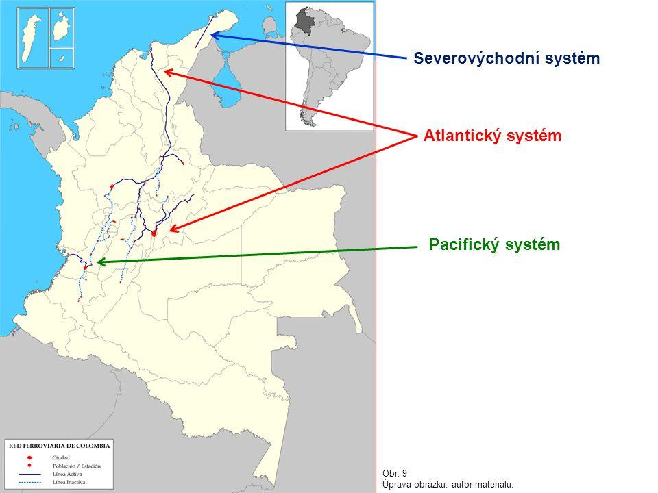 Severovýchodní systém