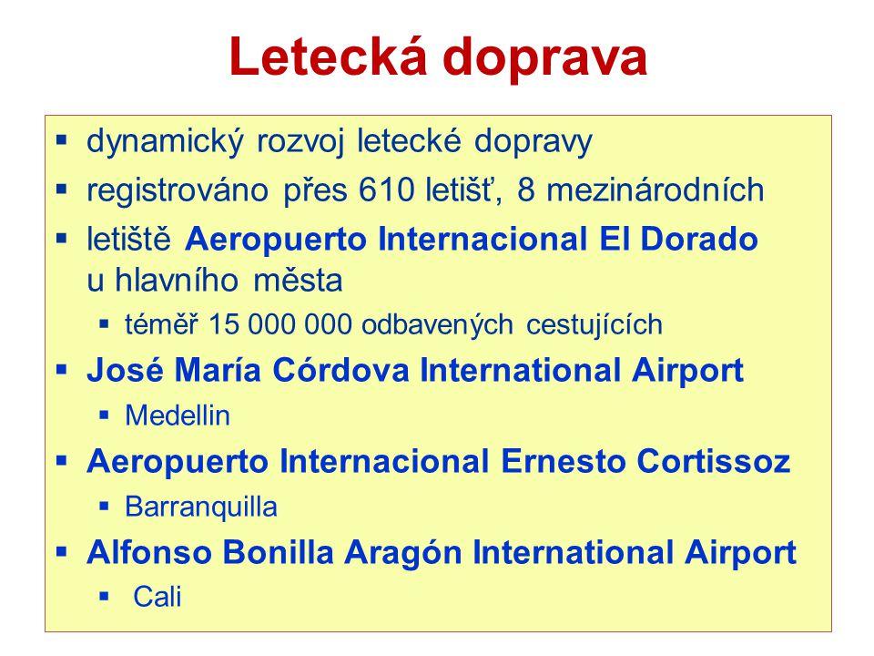 Letecká doprava dynamický rozvoj letecké dopravy