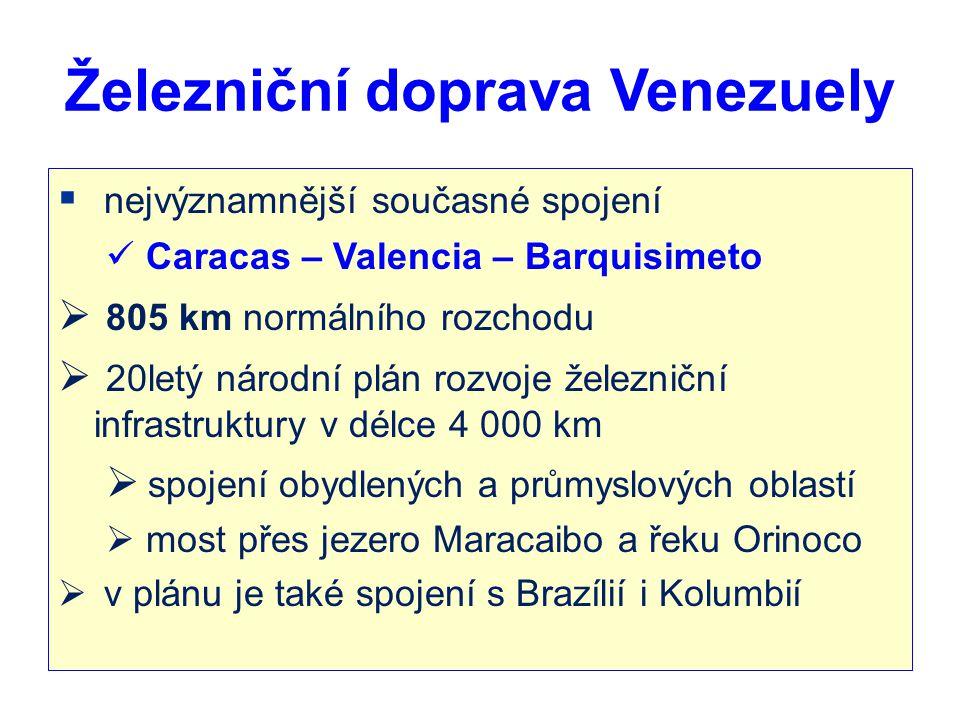 Železniční doprava Venezuely