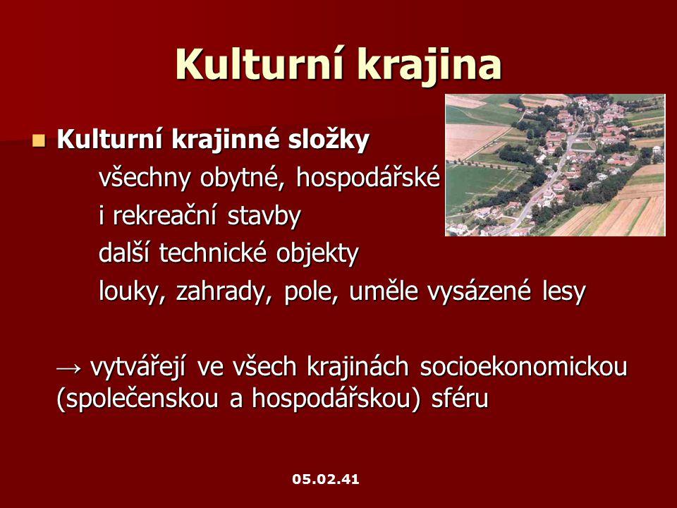 Kulturní krajina Kulturní krajinné složky všechny obytné, hospodářské