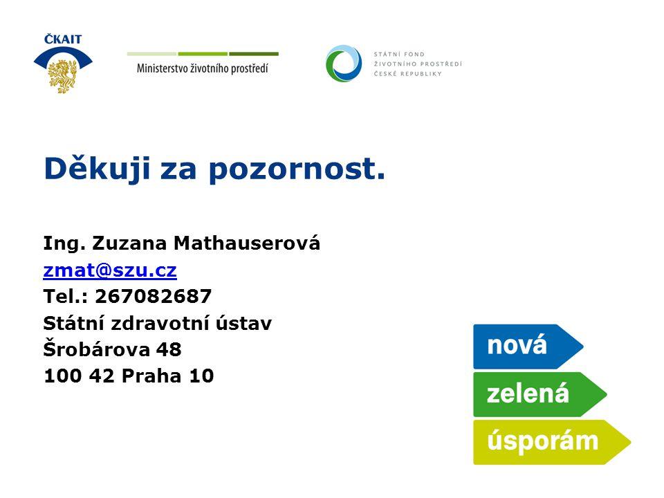 Děkuji za pozornost. Ing. Zuzana Mathauserová zmat@szu.cz