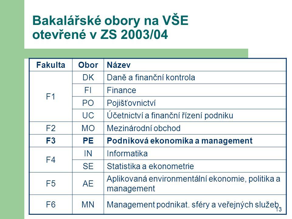 Bakalářské obory na VŠE otevřené v ZS 2003/04