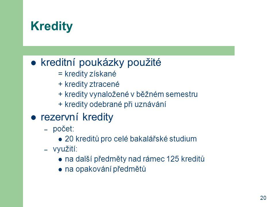 Kredity kreditní poukázky použité rezervní kredity = kredity získané