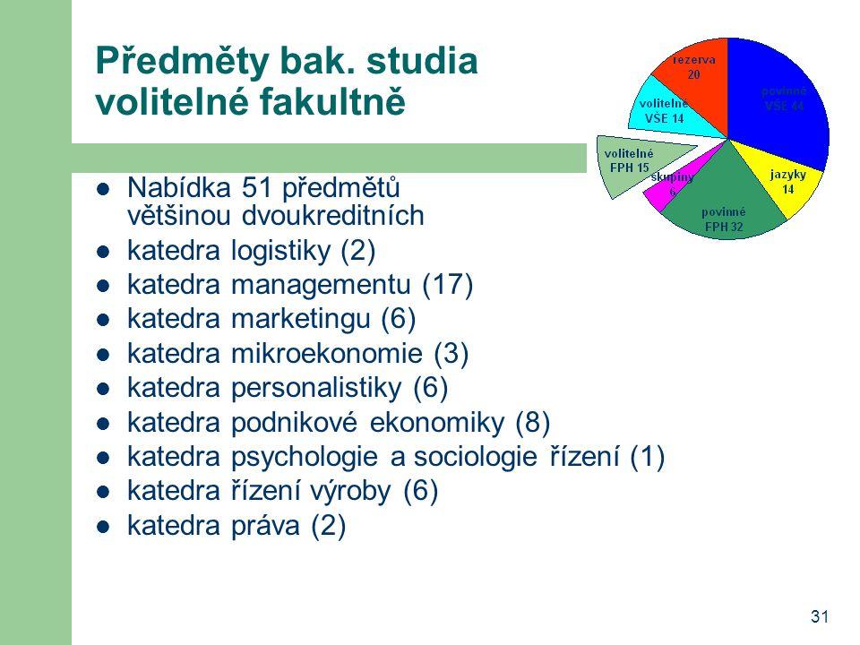 Předměty bak. studia volitelné fakultně