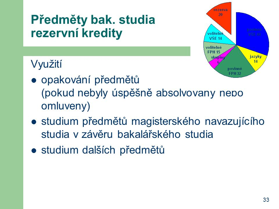 Předměty bak. studia rezervní kredity