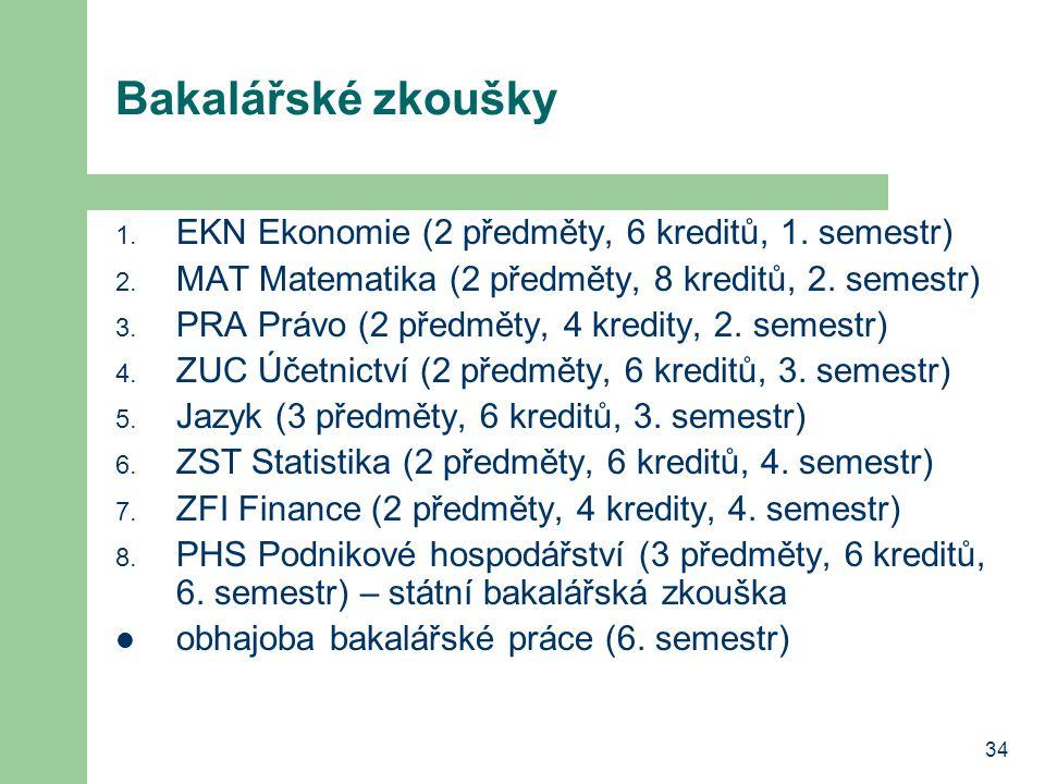 Bakalářské zkoušky EKN Ekonomie (2 předměty, 6 kreditů, 1. semestr)