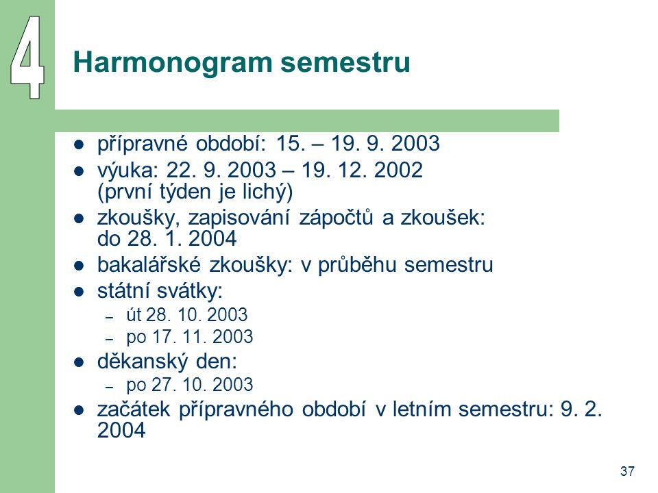 4 Harmonogram semestru přípravné období: 15. – 19. 9. 2003