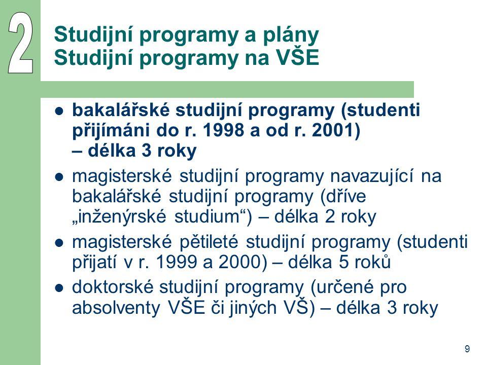 Studijní programy a plány Studijní programy na VŠE