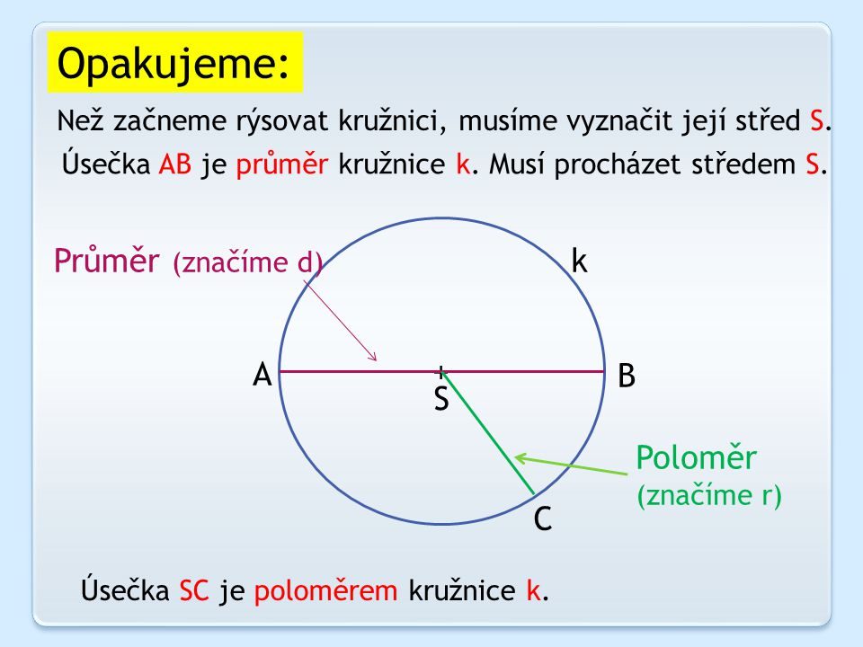 Opakujeme: Průměr (značíme d) k A + B S Poloměr C