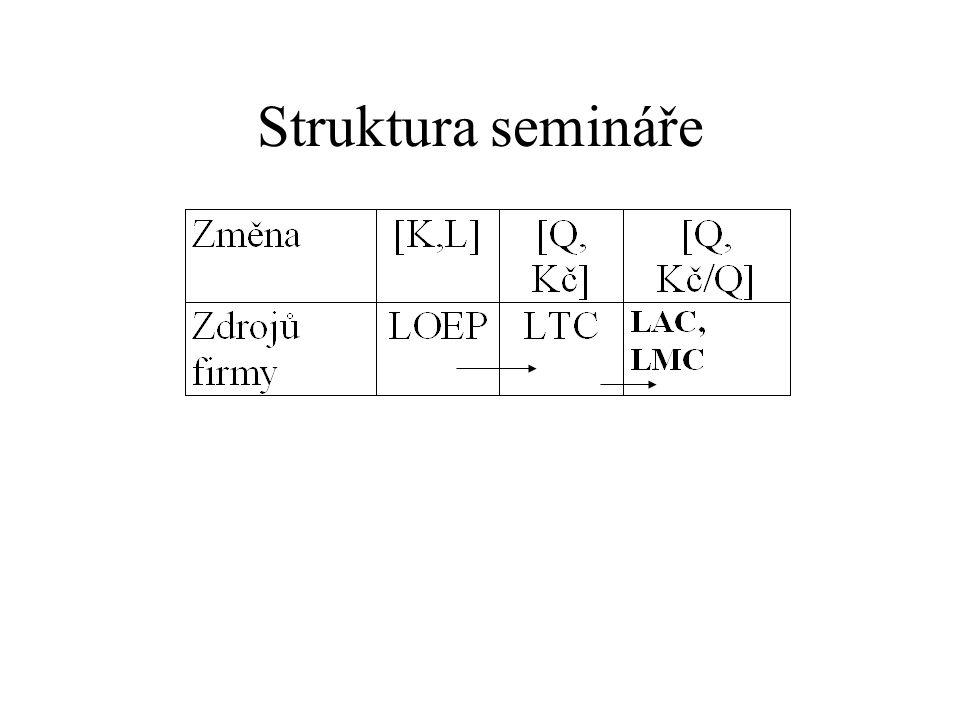 Struktura semináře