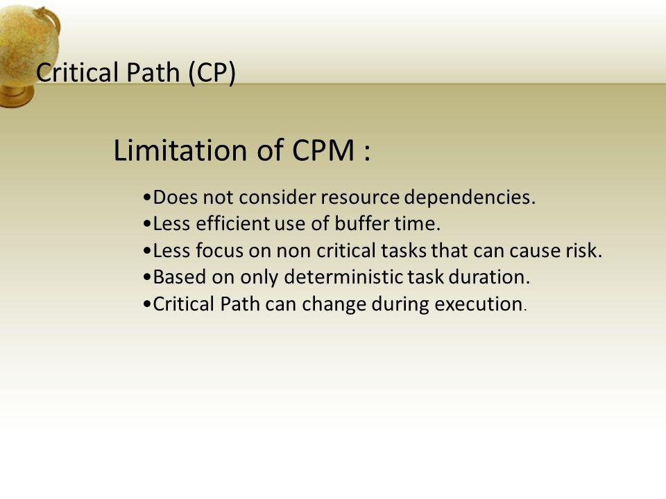 Limitation of CPM : Critical Path (CP)