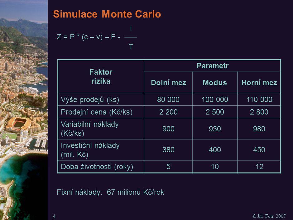 Simulace Monte Carlo Vložení fixních nákladů Poptávka Tis. ks/rok 80
