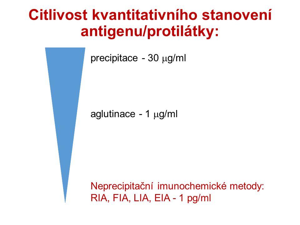 Citlivost kvantitativního stanovení antigenu/protilátky: