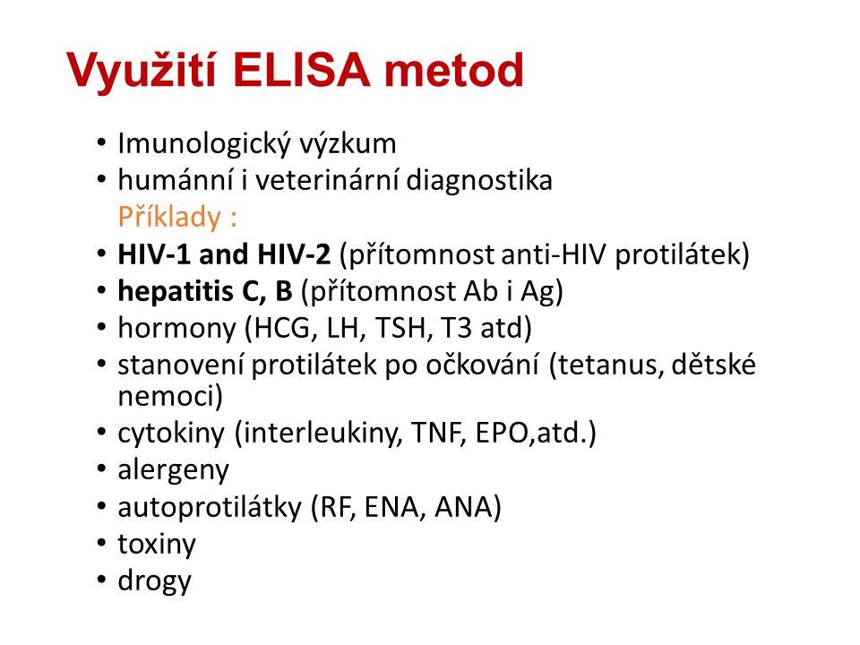 Využití ELISA metod Imunologický výzkum
