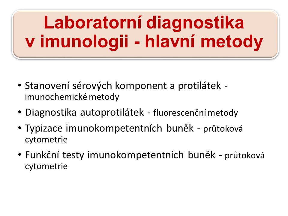 Laboratorní diagnostika v imunologii - hlavní metody