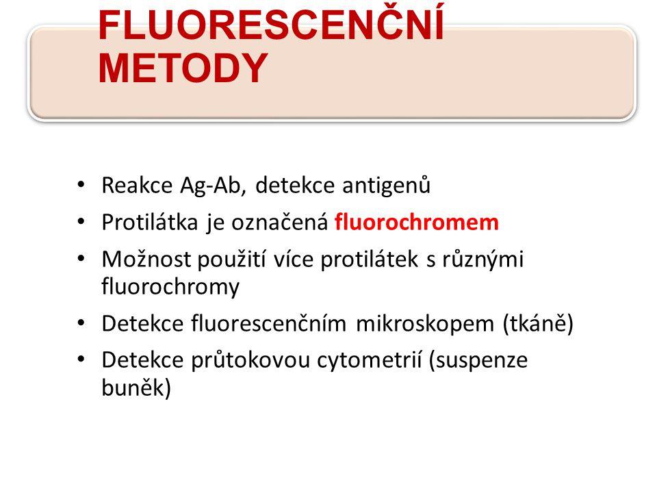 FLUORESCENČNÍ METODY Reakce Ag-Ab, detekce antigenů