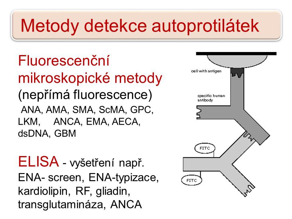 Metody detekce autoprotilátek