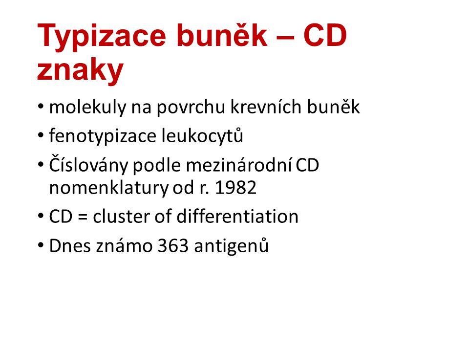 Typizace buněk – CD znaky